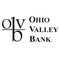 Ohio Valley Banc Corp